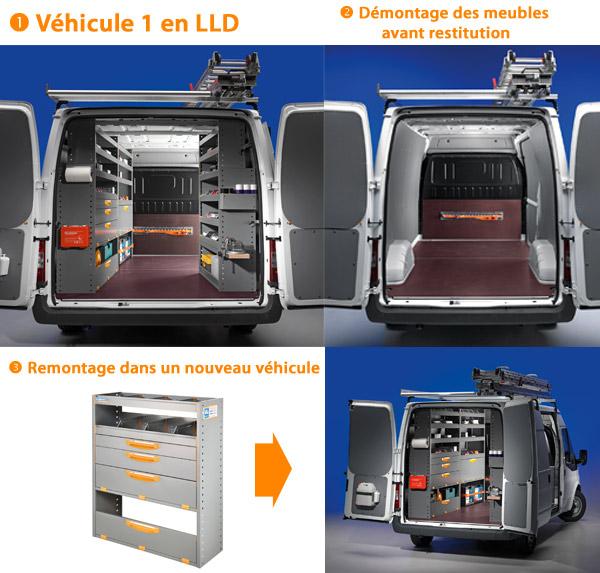 Réutilisation aménagement de véhicules métalliques